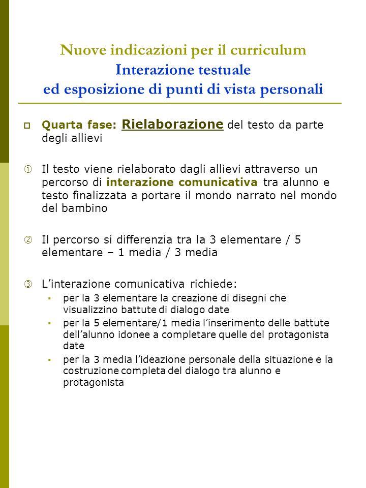 Nuove indicazioni per il curriculum Interazione testuale ed esposizione di punti di vista personali Quarta fase: Rielaborazione del testo da parte deg