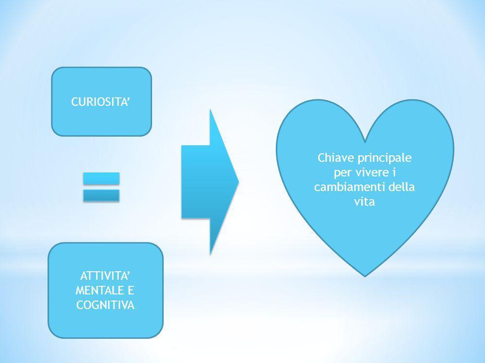 CURIOSITA ATTIVITA MENTALE E COGNITIVA Chiave principale per vivere i cambiamenti della vita