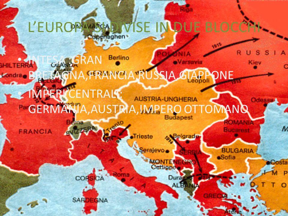 LEUROPA SI DIVISE IN DUE BLOCCHI INTESA :GRAN BRETAGNA,FRANCIA,RUSSIA,GIAPPONE IMPERI CENTRALI: GERMANIA,AUSTRIA,IMPERO OTTOMANO