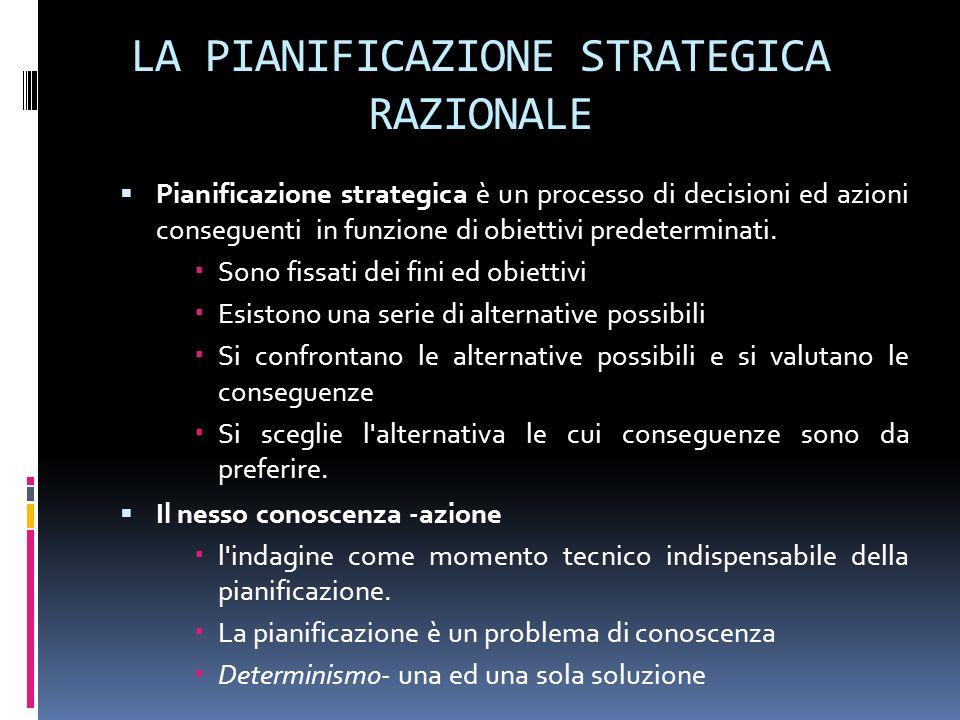 LA PIANIFICAZIONE STRATEGICA RAZIONALE Pianificazione strategica è un processo di decisioni ed azioni conseguenti in funzione di obiettivi predetermin