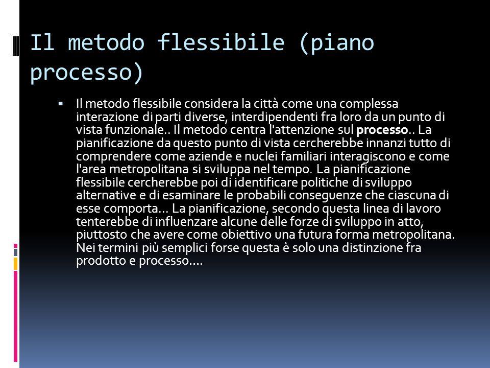 Il metodo flessibile (piano processo) Il metodo flessibile considera la città come una complessa interazione di parti diverse, interdipendenti fra lor