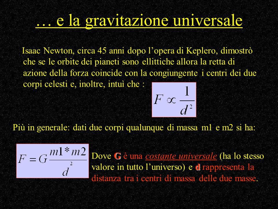 … e la gravitazione universale Isaac Newton, circa 45 anni dopo lopera di Keplero, dimostrò che se le orbite dei pianeti sono ellittiche allora la ret