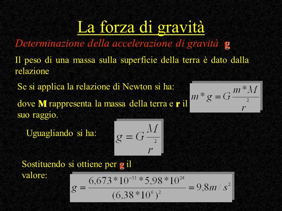 La forza di gravità g Determinazione della accelerazione di gravità g Il peso di una massa sulla superficie della terra è dato dalla relazione Se si a