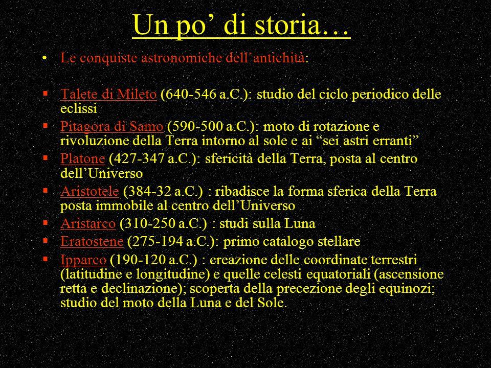 Un po di storia… Le conquiste astronomiche dellantichità: Talete di Mileto (640-546 a.C.): studio del ciclo periodico delle eclissi Pitagora di Samo (