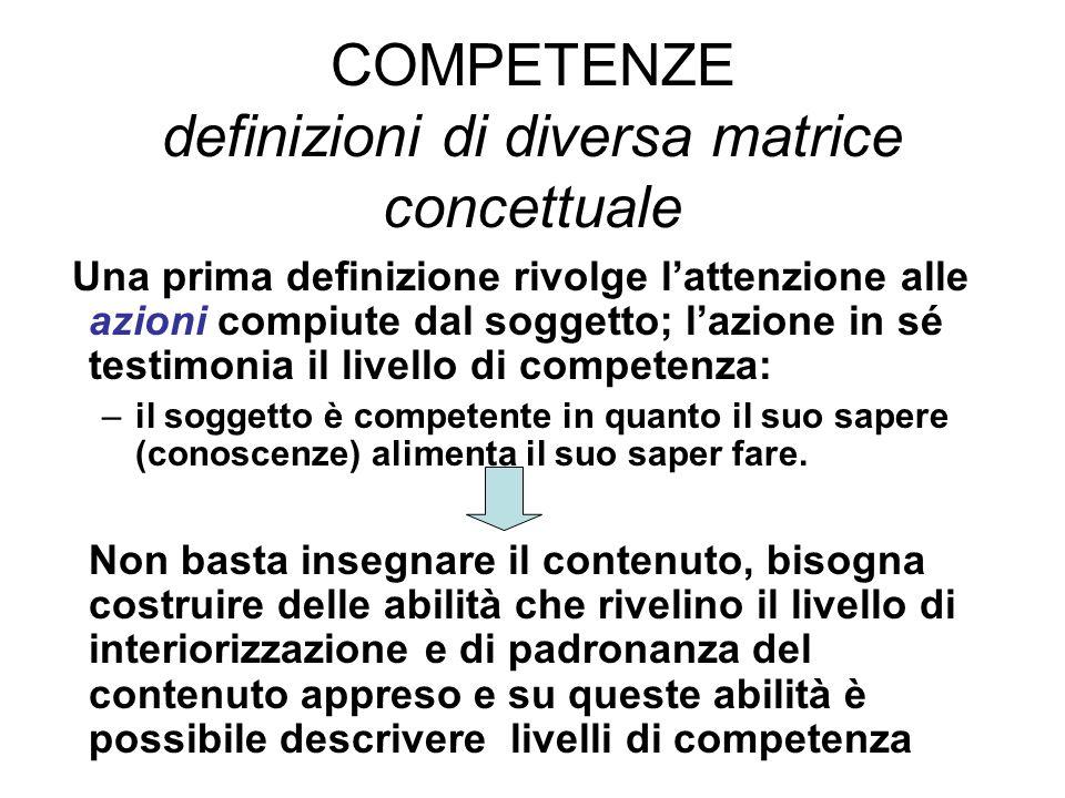COMPETENZE definizioni di diversa matrice concettuale Una prima definizione rivolge lattenzione alle azioni compiute dal soggetto; lazione in sé testi