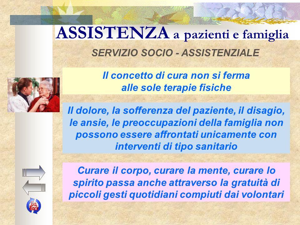ASSISTENZA a pazienti e famiglia CONSULENZA SPECIALISTICA OBIETTIVO FORNIRE UNA CONSULENZA SPECIALISTICA A SUPPORTO DEL MEDICO DI FAMIGLIA PER PAZIENTI IN ASSISTENZA DOMICILIARE RISULTATI Nel 2003 i medici LILT hanno svolto 42 visite specialistiche a domicilio