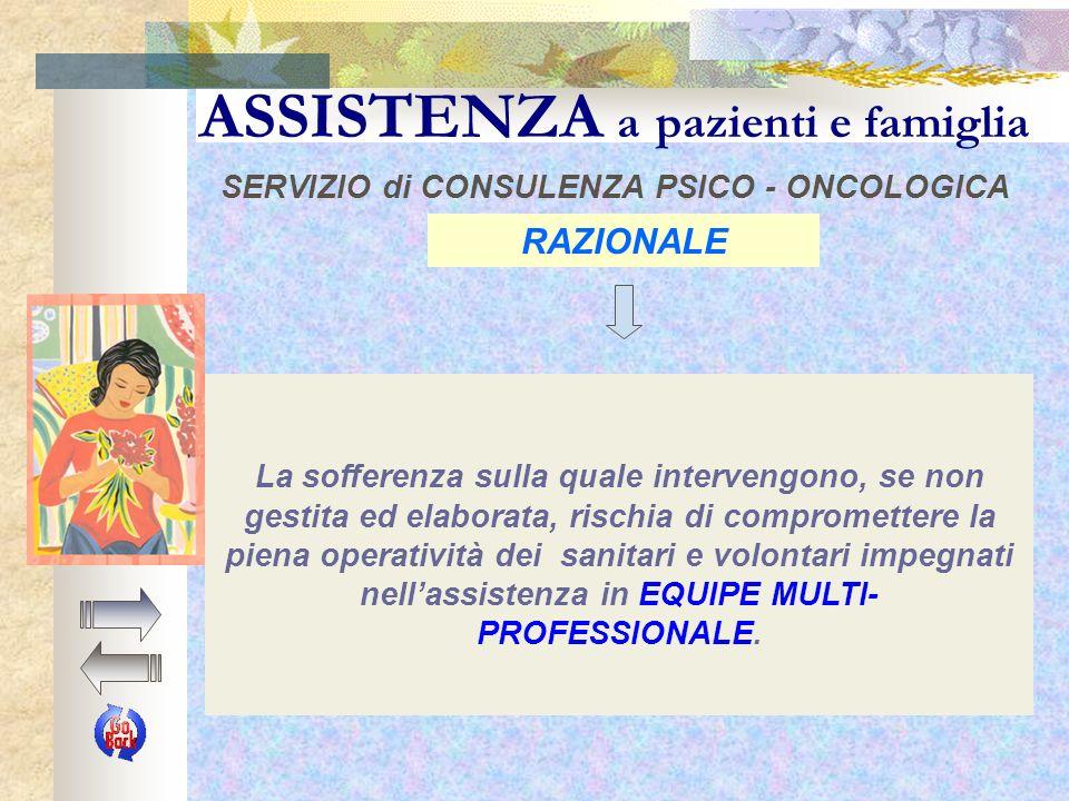 ASSISTENZA a pazienti e famiglia SERVIZIO SOCIO - ASSISTENZIALE COMPAGNIA RICREATIVO - DIVERSIONALE SUPPORTO AI FAMIGLIARI DISBRIGO DI PICCOLE MANSIONI QUOTIDIANE SUPPORTO ALLEQUIPE MEDICO-INFERMIERISTICA SOLLIEVO AL DISAGIO, ALLA SOFFERENZA, ALLA SOLITUDINE CHE LA MALATTIA TUMORALE COMPORTA Operatori volontari formati che assistono al domicilio il malato svolgendo