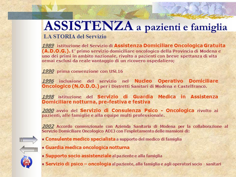 ASSISTENZA a pazienti e famiglia SERVIZIO di CONSULENZA PSICO - ONCOLOGICA La diagnosi di cancro comporta estrema sofferenza psicologica sia per il malato che per i suoi familiari.