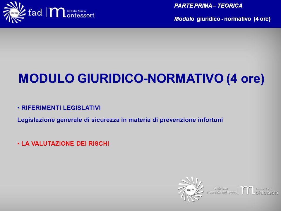 MODULO GIURIDICO-NORMATIVO (4 ore) RIFERIMENTI LEGISLATIVI RIFERIMENTI LEGISLATIVI Legislazione generale di sicurezza in materia di prevenzione infortuni LA VALUTAZIONE DEI RISCHI LA VALUTAZIONE DEI RISCHI PARTE PRIMA – TEORICA Modulo giuridico - normativo (4 ore)