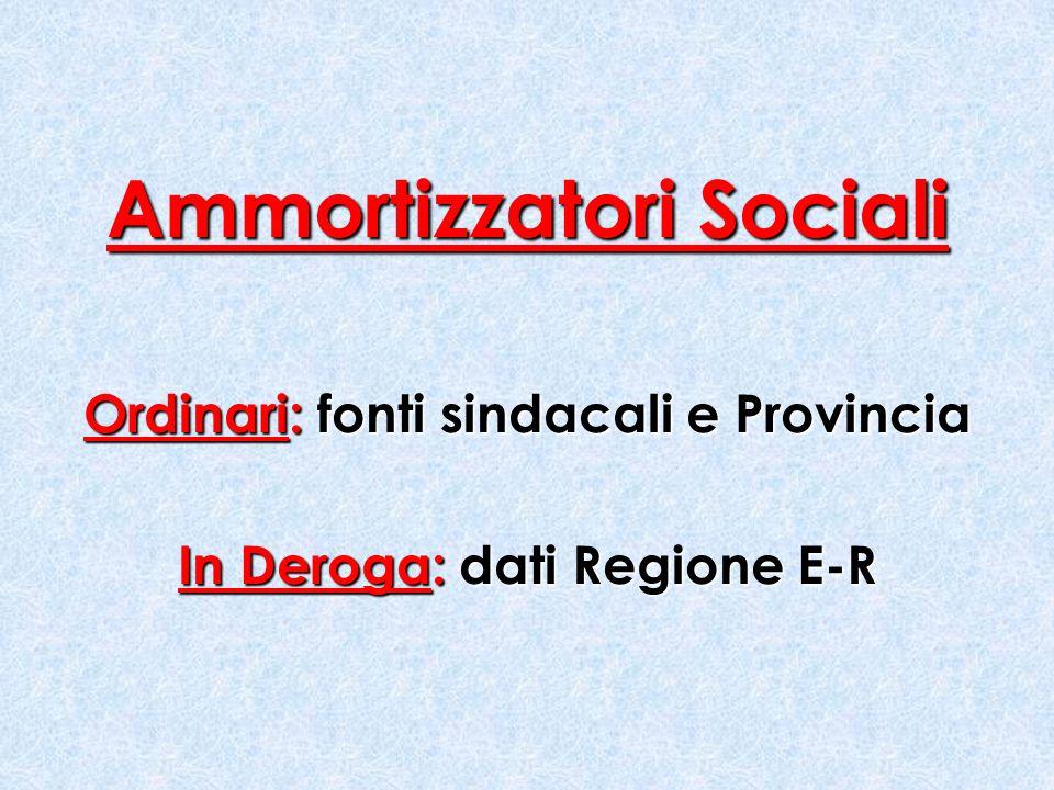 Ammortizzatori Sociali Ordinari: fonti sindacali e Provincia In Deroga: dati Regione E-R