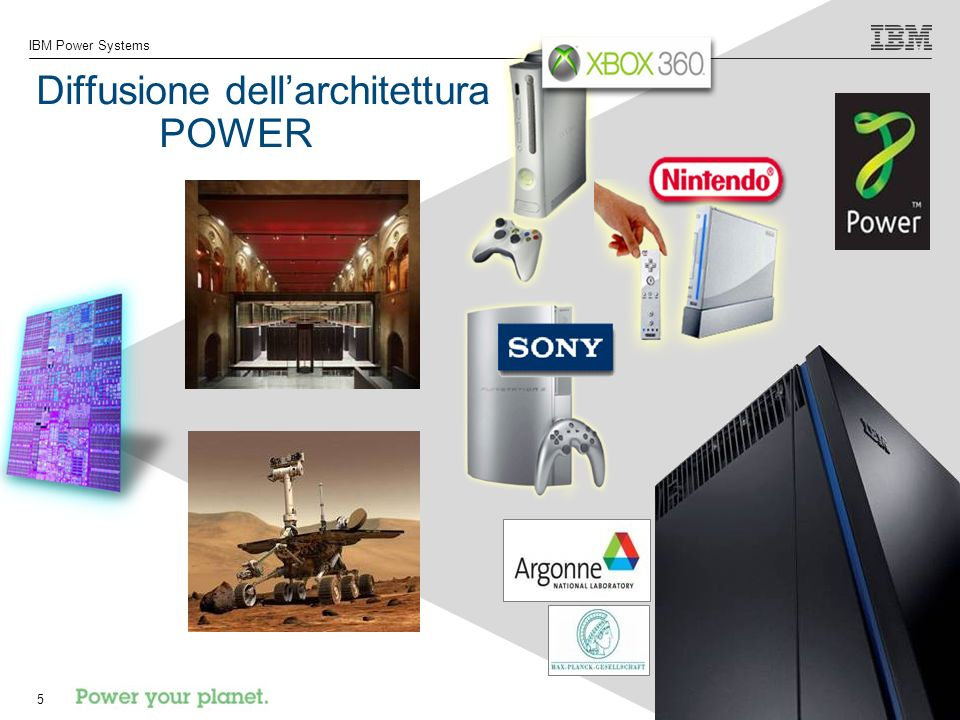 © 2010 IBM Corporation IBM Power Systems 5 Diffusione dellarchitettura POWER