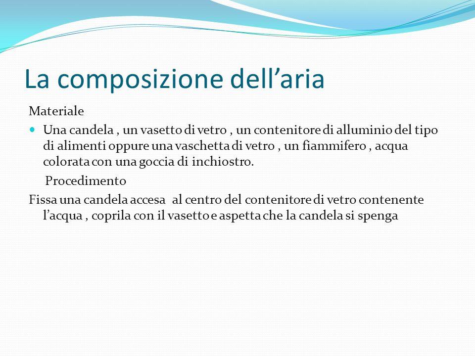 La composizione dellaria Materiale Una candela, un vasetto di vetro, un contenitore di alluminio del tipo di alimenti oppure una vaschetta di vetro, u
