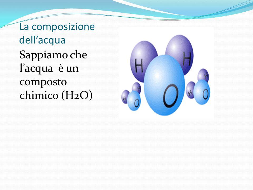 La composizione dellacqua Sappiamo che lacqua è un composto chimico (H2O)