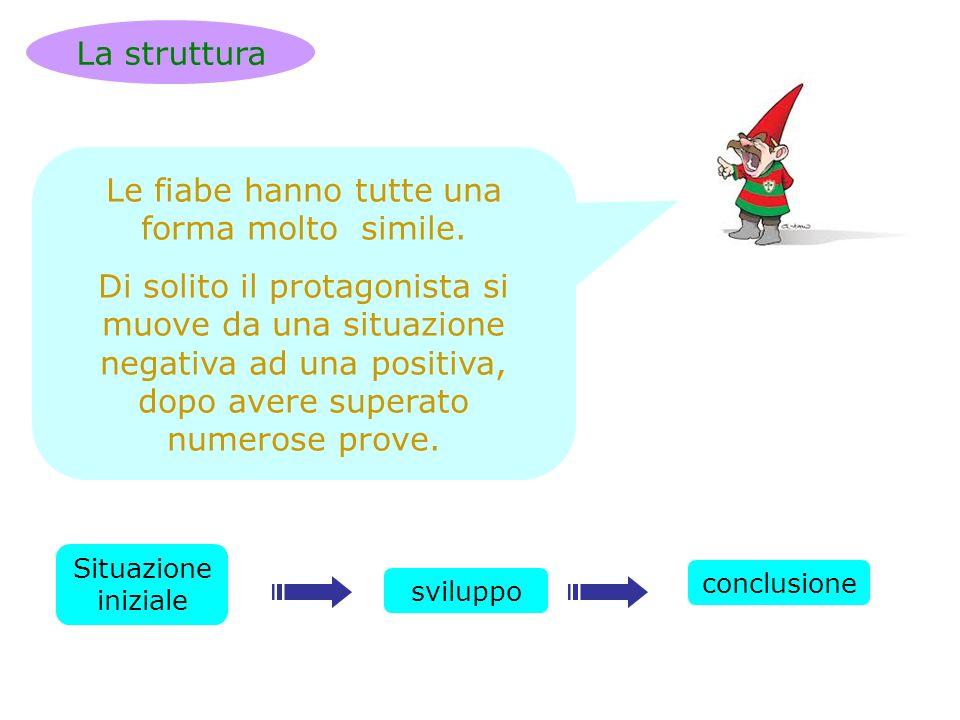 Situazione iniziale Nella situazione iniziale vengono introdotti i personaggi principali, il loro nome, il tempo e il luogo della storia.