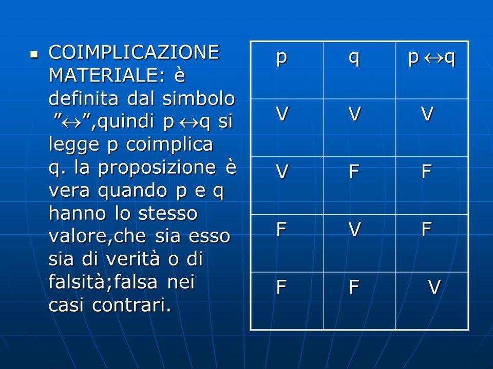 COIMPLICAZIONE MATERIALE: è definita dal simbolo,quindi pq si legge p coimplica q. la proposizione è vera quando p e q hanno lo stesso valore,che sia