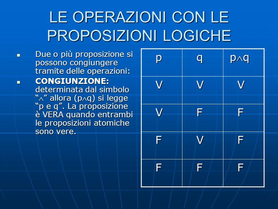 LE OPERAZIONI CON LE PROPOSIZIONI LOGICHE Due o più proposizione si possono congiungere tramite delle operazioni: Due o più proposizione si possono co