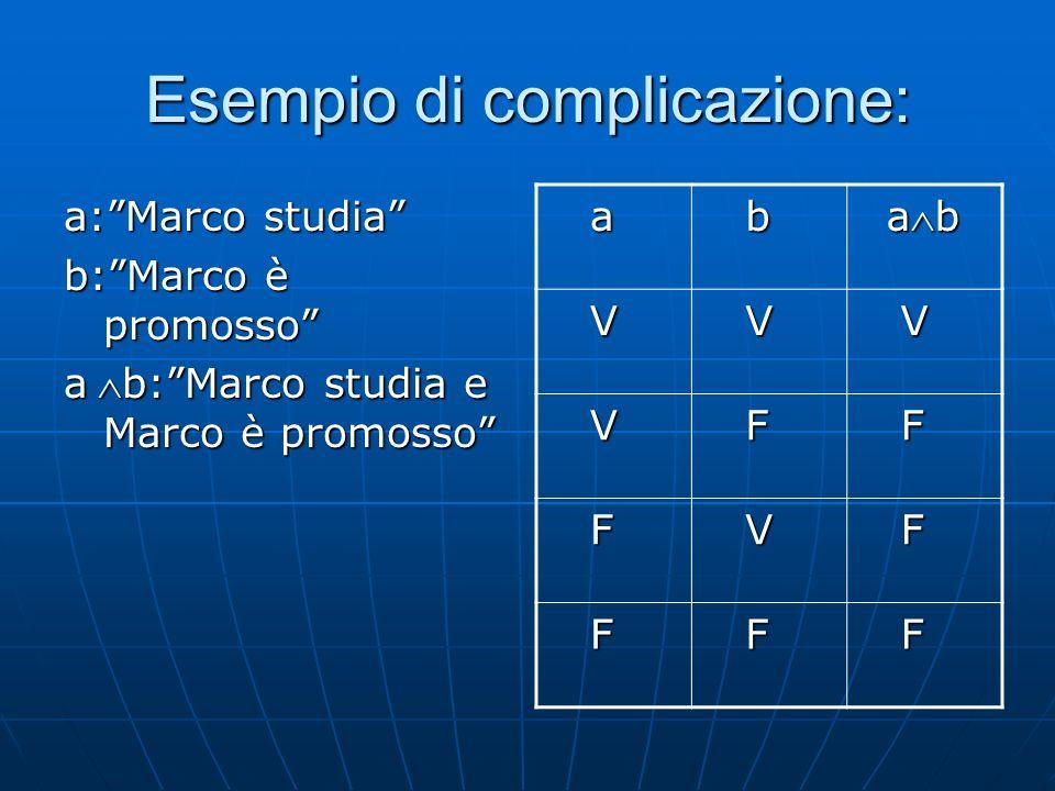 Esempio di complicazione: a:Marco studia b:Marco è promosso ab:Marco studia e Marco è promosso a b ab ab V V V V F F F V F F F F
