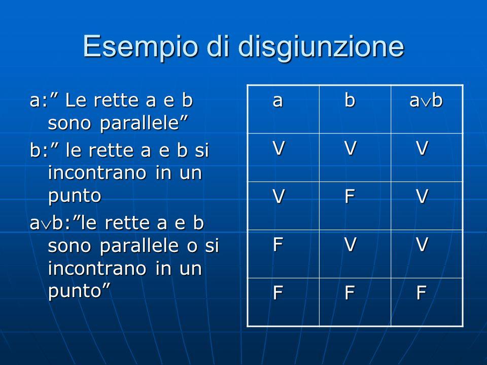 Esempio di disgiunzione a: Le rette a e b sono parallele b: le rette a e b si incontrano in un punto ab:le rette a e b sono parallele o si incontrano