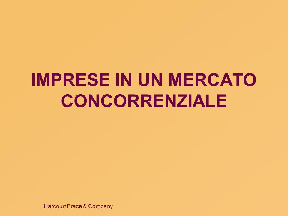 Harcourt Brace & Company Offerta in un mercato concorrenziale n Offerta di mercato con un numero fisso di imprese Per ogni dato prezzo, ogni impresa produce la quantità di prodotto per la quale il prezzo eguaglia il costo marginale.