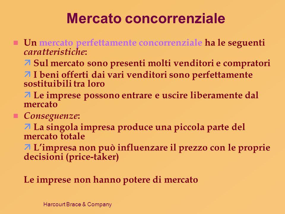 Harcourt Brace & Company La curva di offerta di lungo periodo dellimpresa concorrenziale Limpresa entra se P > CMeT Limpresa esce se P < CMeT Quantità CM CMeT CMeV 0 Costi