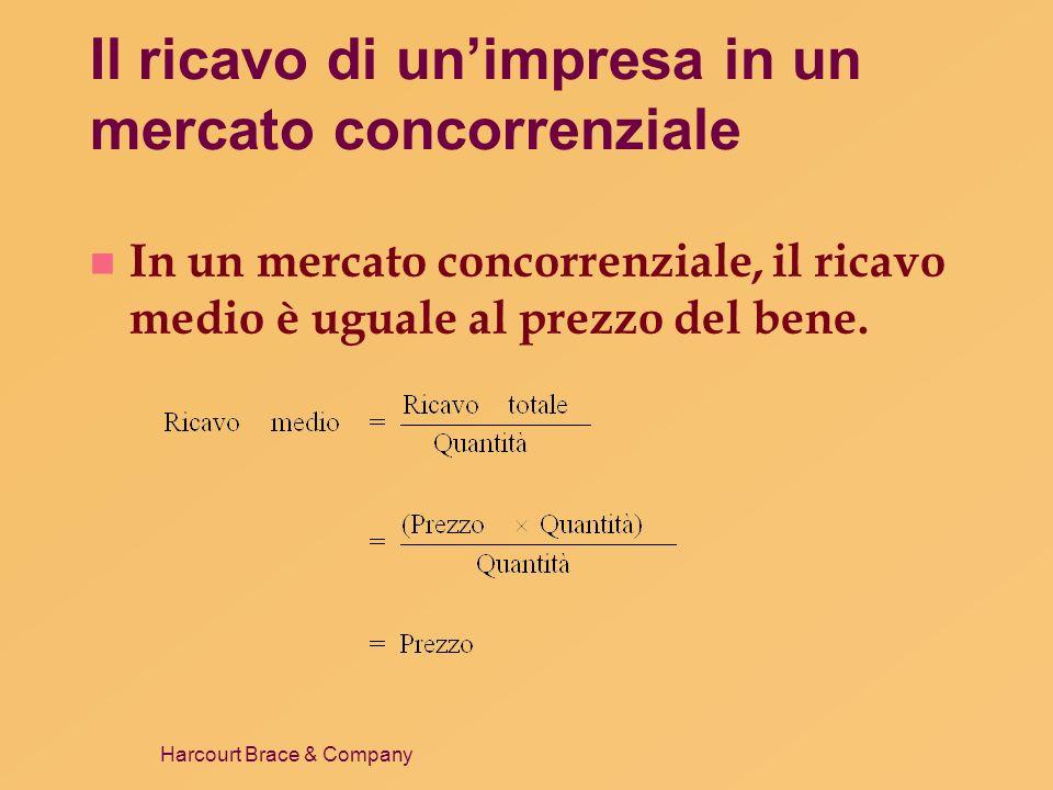 Harcourt Brace & Company Il ricavo di unimpresa in un mercato concorrenziale n Ricavo marginale è lincremento del ricavo totale a fronte di un incremento unitario della quantità venduta.