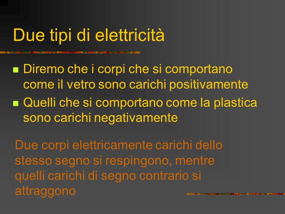 Due tipi di elettricità Diremo che i corpi che si comportano come il vetro sono carichi positivamente Quelli che si comportano come la plastica sono carichi negativamente Due corpi elettricamente carichi dello stesso segno si respingono, mentre quelli carichi di segno contrario si attraggono