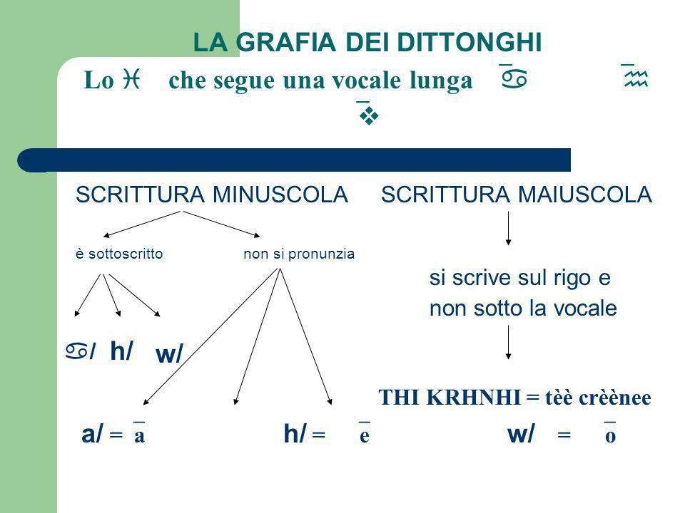 LA GRAFIA DEI DITTONGHI Lo i che segue una vocale lunga a h v SCRITTURA MINUSCOLA è sottoscritto non si pronunzia SCRITTURA MAIUSCOLA a/a/ h/ w/ a/ = a h/ = e w/ = o si scrive sul rigo e non sotto la vocale THI KRHNHI = tèè crèènee