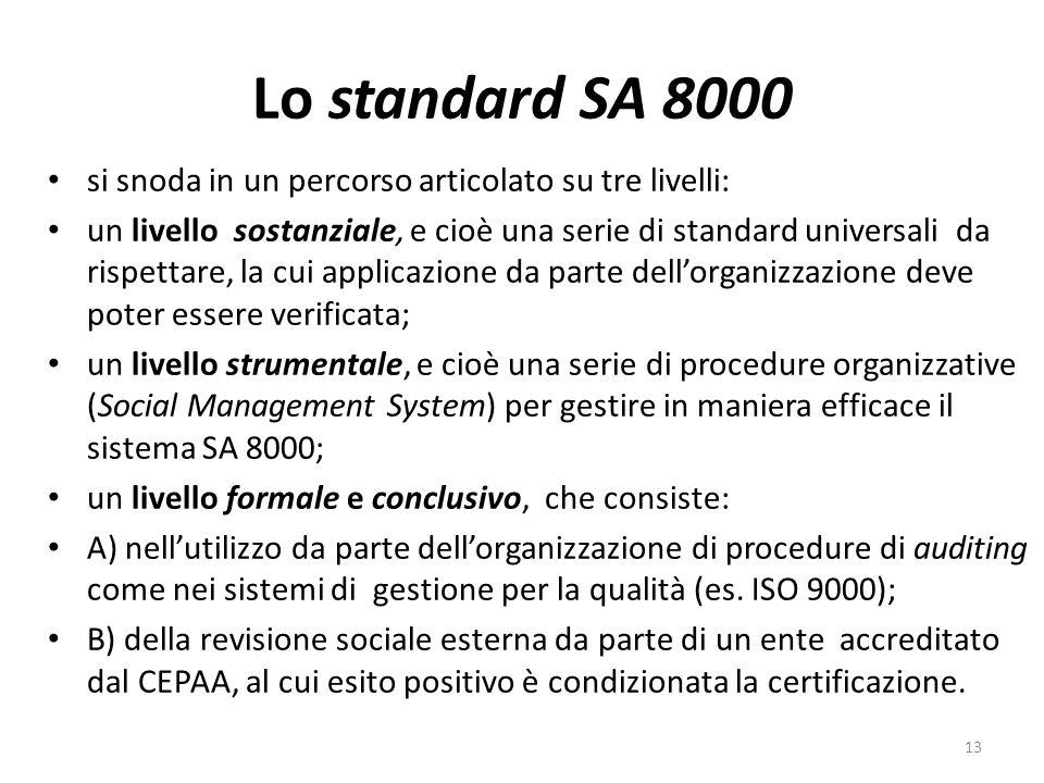 Lo standard SA 8000 si snoda in un percorso articolato su tre livelli: un livello sostanziale, e cioè una serie di standard universali da rispettare, la cui applicazione da parte dellorganizzazione deve poter essere verificata; un livello strumentale, e cioè una serie di procedure organizzative (Social Management System) per gestire in maniera efficace il sistema SA 8000; un livello formale e conclusivo, che consiste: A) nellutilizzo da parte dellorganizzazione di procedure di auditing come nei sistemi di gestione per la qualità (es.