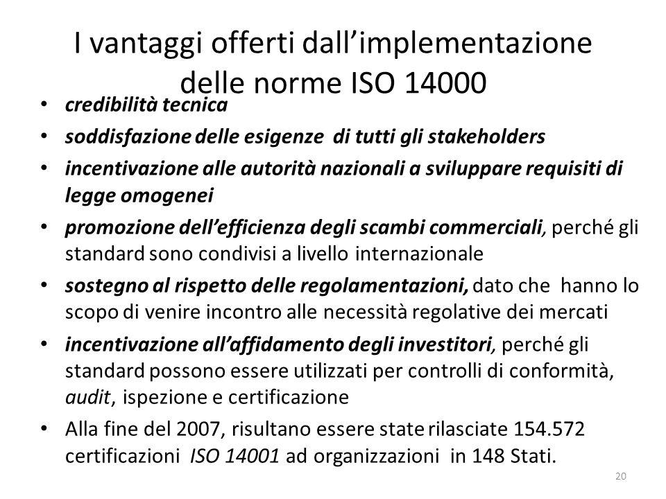 I vantaggi offerti dallimplementazione delle norme ISO 14000 credibilità tecnica soddisfazione delle esigenze di tutti gli stakeholders incentivazione alle autorità nazionali a sviluppare requisiti di legge omogenei promozione dellefficienza degli scambi commerciali, perché gli standard sono condivisi a livello internazionale sostegno al rispetto delle regolamentazioni, dato che hanno lo scopo di venire incontro alle necessità regolative dei mercati incentivazione allaffidamento degli investitori, perché gli standard possono essere utilizzati per controlli di conformità, audit, ispezione e certificazione Alla fine del 2007, risultano essere state rilasciate 154.572 certificazioni ISO 14001 ad organizzazioni in 148 Stati.