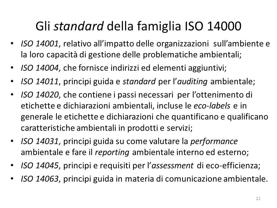 Gli standard della famiglia ISO 14000 ISO 14001, relativo allimpatto delle organizzazioni sullambiente e la loro capacità di gestione delle problematiche ambientali; ISO 14004, che fornisce indirizzi ed elementi aggiuntivi; ISO 14011, principi guida e standard per lauditing ambientale; ISO 14020, che contiene i passi necessari per lottenimento di etichette e dichiarazioni ambientali, incluse le eco-labels e in generale le etichette e dichiarazioni che quantificano e qualificano caratteristiche ambientali in prodotti e servizi; ISO 14031, principi guida su come valutare la performance ambientale e fare il reporting ambientale interno ed esterno; ISO 14045, principi e requisiti per lassessment di eco-efficienza; ISO 14063, principi guida in materia di comunicazione ambientale.