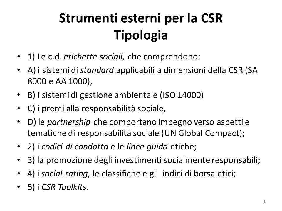 Strumenti esterni per la CSR Tipologia 1) Le c.d.