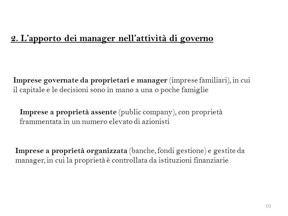 2. Lapporto dei manager nellattività di governo Imprese governate da proprietari e manager (imprese familiari), in cui il capitale e le decisioni sono