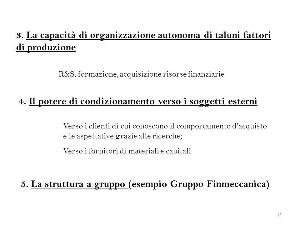 3. La capacità di organizzazione autonoma di taluni fattori di produzione R&S, formazione, acquisizione risorse finanziarie 4. Il potere di condiziona