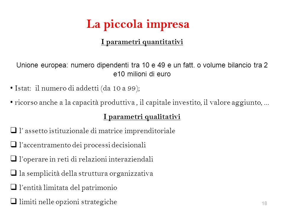 La piccola impresa I parametri quantitativi Unione europea: numero dipendenti tra 10 e 49 e un fatt. o volume bilancio tra 2 e10 milioni di euro Istat