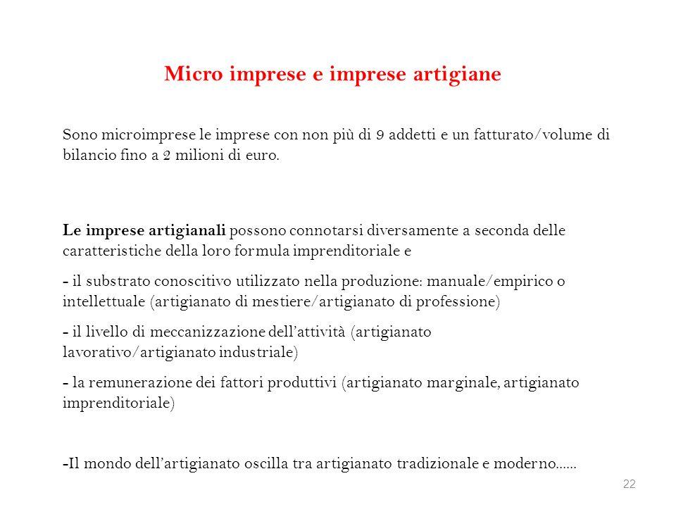 Micro imprese e imprese artigiane Sono microimprese le imprese con non più di 9 addetti e un fatturato/volume di bilancio fino a 2 milioni di euro. Le