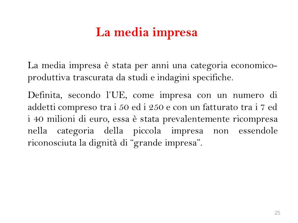 La media impresa La media impresa è stata per anni una categoria economico- produttiva trascurata da studi e indagini specifiche. Definita, secondo lU