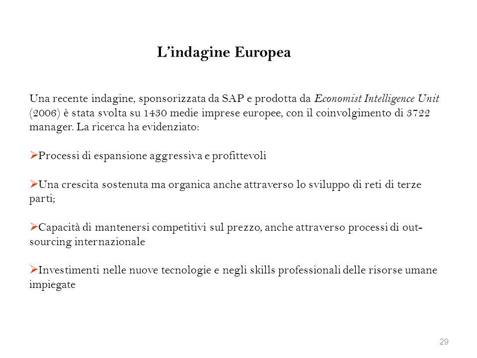 Lindagine Europea Una recente indagine, sponsorizzata da SAP e prodotta da Economist Intelligence Unit (2006) è stata svolta su 1430 medie imprese eur