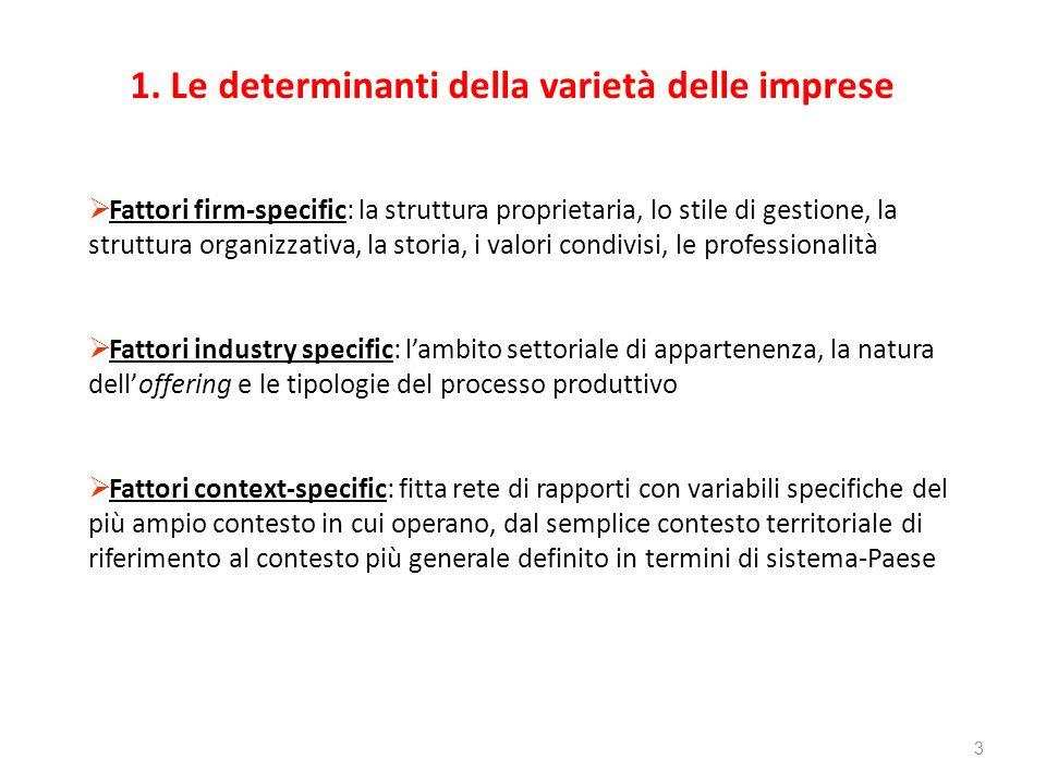 1. Le determinanti della varietà delle imprese Fattori firm-specific: la struttura proprietaria, lo stile di gestione, la struttura organizzativa, la