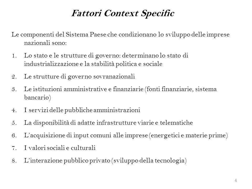 Fattori Context Specific Le componenti del Sistema Paese che condizionano lo sviluppo delle imprese nazionali sono: 1.Lo stato e le strutture di gover
