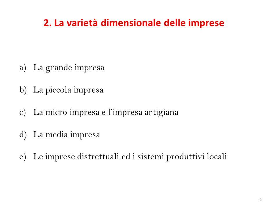 a)La grande impresa b)La piccola impresa c)La micro impresa e limpresa artigiana d)La media impresa e)Le imprese distrettuali ed i sistemi produttivi