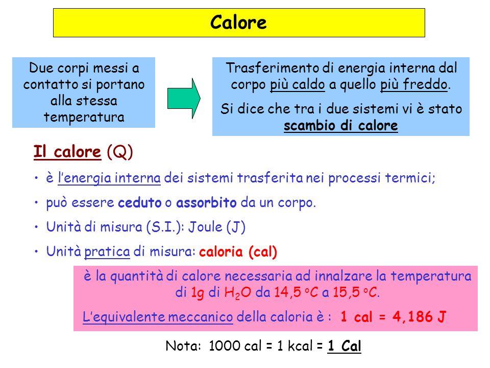 Calore Specifico e Capacità Termica La quantità di calore Q da fornire ad un corpo di massa m affinchè la sua temperatura passi da T 1 a T 2 è c = calore specifico quantità caratteristica di ogni materiale (vedi tabella...) Unità di misura (S.I.): J/kg·K (molto utilizzata cal/g· o C ) C=c·m = capacità termica dipende dalla massa delloggetto Unità di misura (S.I.): J/K (molto utilizzato cal/ o C o kcal/ o C Ricorda: T (Kelvin) = t (Celsius) Esempio: 1 cal/g· o C = 1 kcal/kg· o C = 1 cal/g·K = 4,186·10 3 J/kg·K Cal