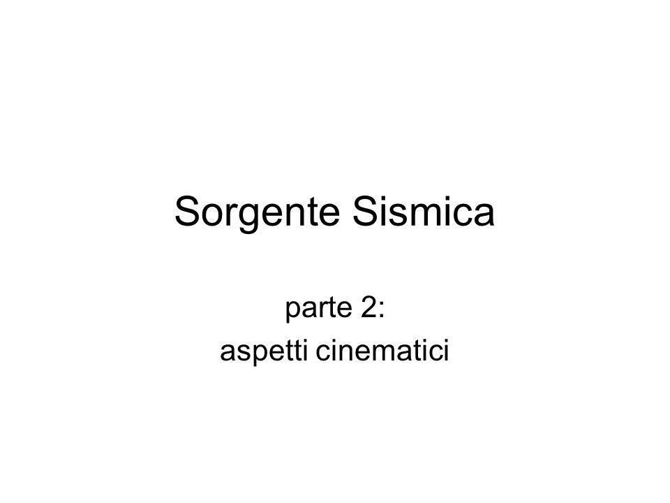 Sorgente Sismica parte 2: aspetti cinematici