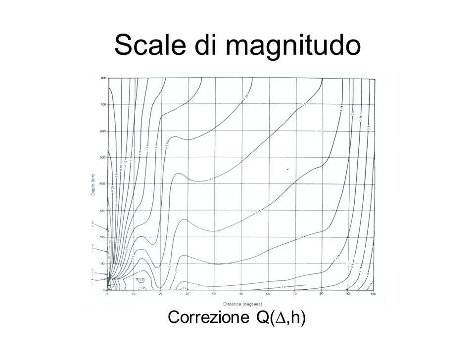 Scale di magnitudo Correzione Q(,h)