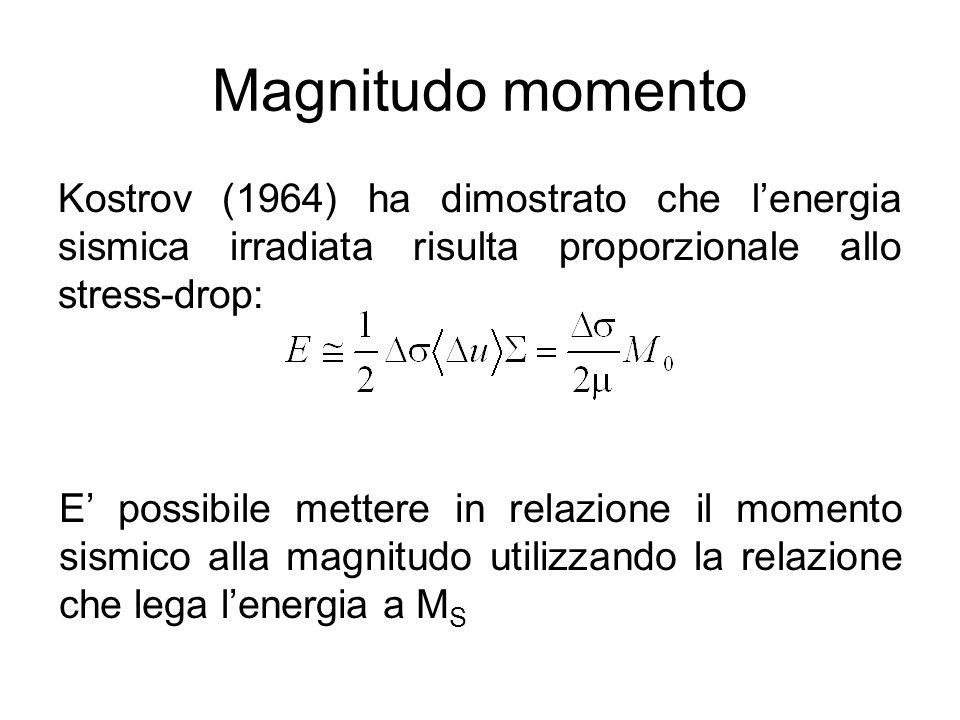 Magnitudo momento Kostrov (1964) ha dimostrato che lenergia sismica irradiata risulta proporzionale allo stress-drop: E possibile mettere in relazione