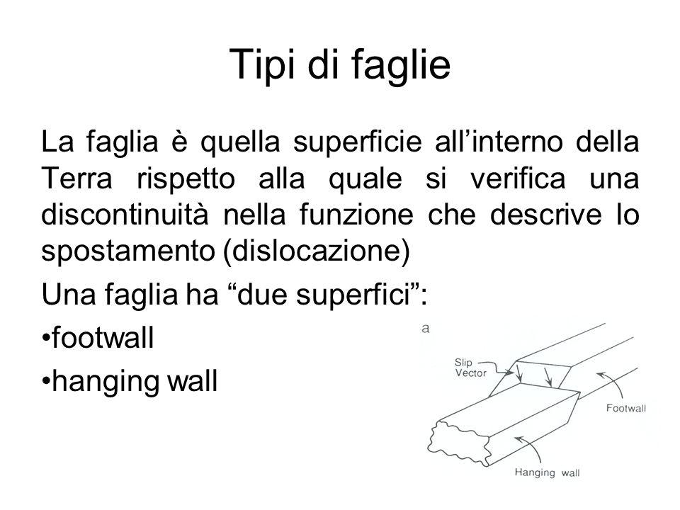 Tipi di faglie La faglia è quella superficie allinterno della Terra rispetto alla quale si verifica una discontinuità nella funzione che descrive lo s