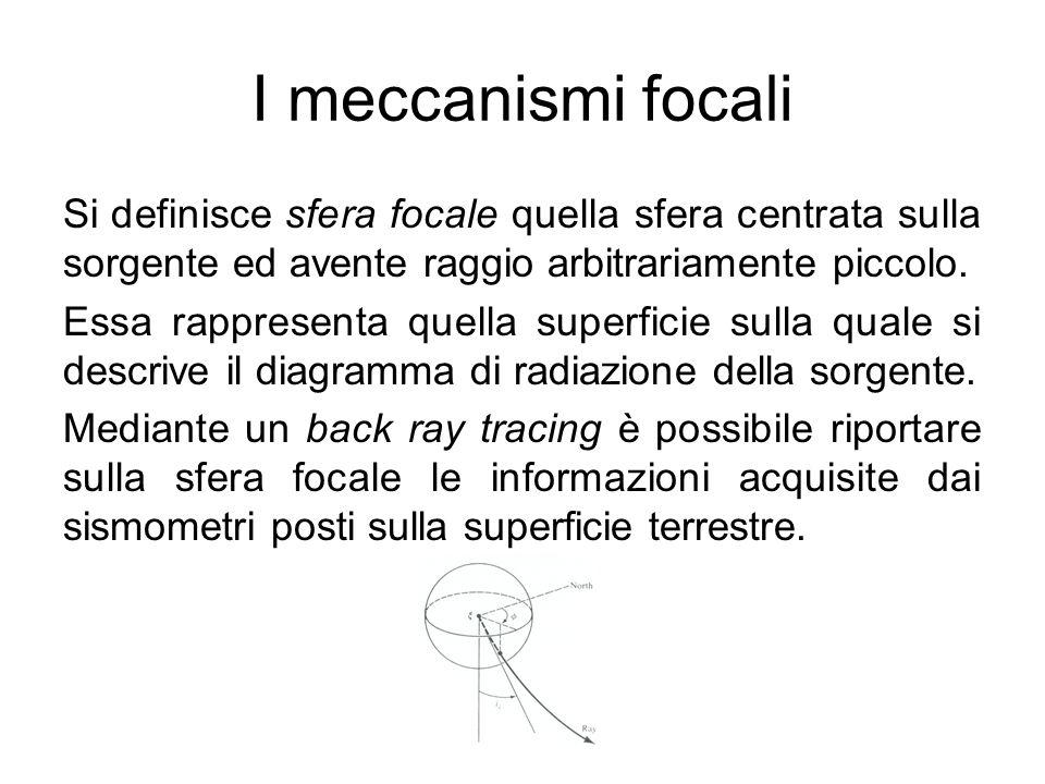 I meccanismi focali Si definisce sfera focale quella sfera centrata sulla sorgente ed avente raggio arbitrariamente piccolo. Essa rappresenta quella s