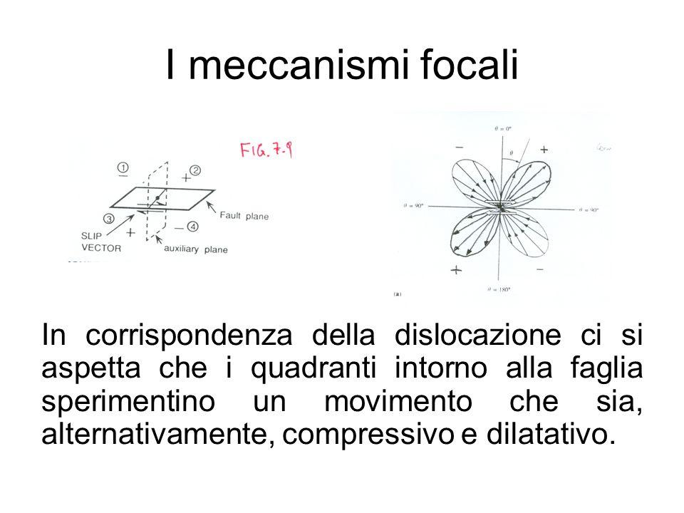 I meccanismi focali In corrispondenza della dislocazione ci si aspetta che i quadranti intorno alla faglia sperimentino un movimento che sia, alternat
