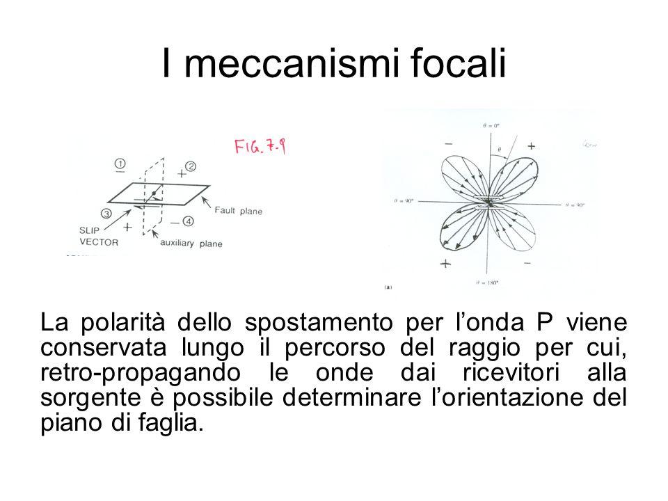 I meccanismi focali La polarità dello spostamento per londa P viene conservata lungo il percorso del raggio per cui, retro-propagando le onde dai rice