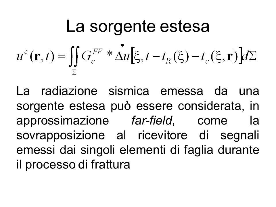 La sorgente estesa La radiazione sismica emessa da una sorgente estesa può essere considerata, in approssimazione far-field, come la sovrapposizione a