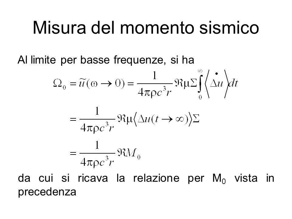 Misura del momento sismico Al limite per basse frequenze, si ha da cui si ricava la relazione per M 0 vista in precedenza